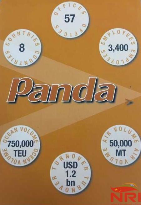 Panda Group